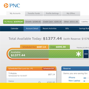 Virtual Wallet for PNC Financial Services Group | Industrial